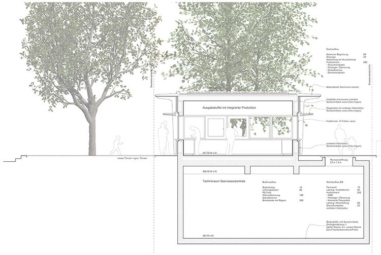 4. Rang / 4. Preis Neugestaltung Hafenpromenade Enge, Zürich, 2021